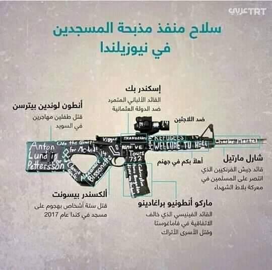 Photo of قراءة في السلاح الإرهابي ..!